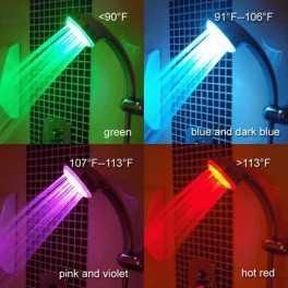 Pommeau de douche lumineuse à couleur changeante